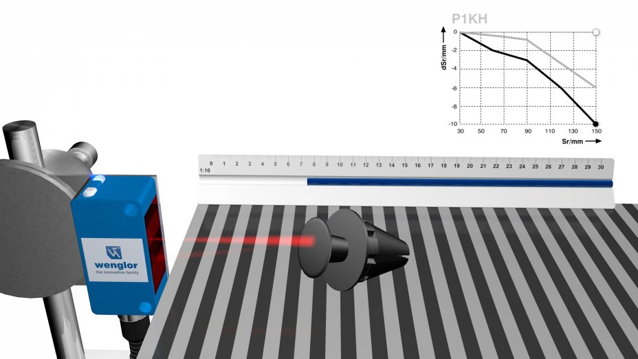 PNG//smart - Technical Data - Reflex Sensors with Background Suppression and Red Light